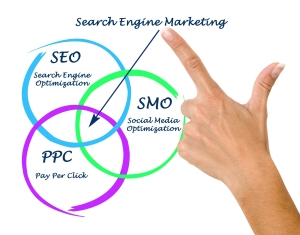 Search engine marketing, Online Marketing, SEO